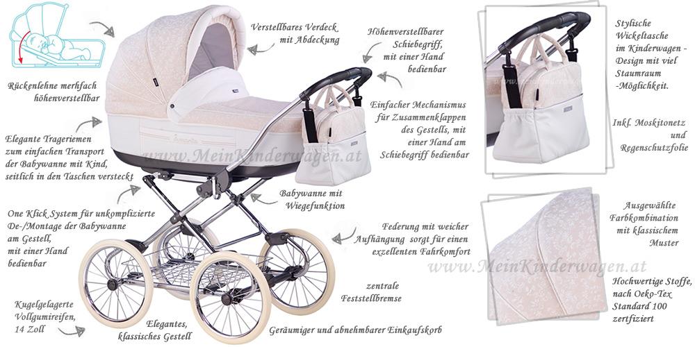 Marita Deluxe Funktionen - Babywanne