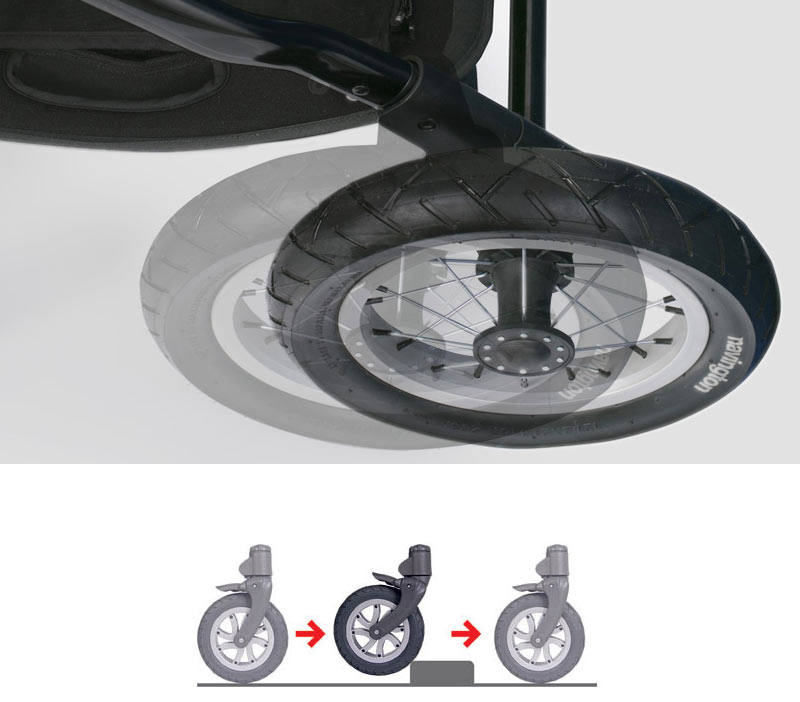 Kinderwagen_Anti-Shock-System