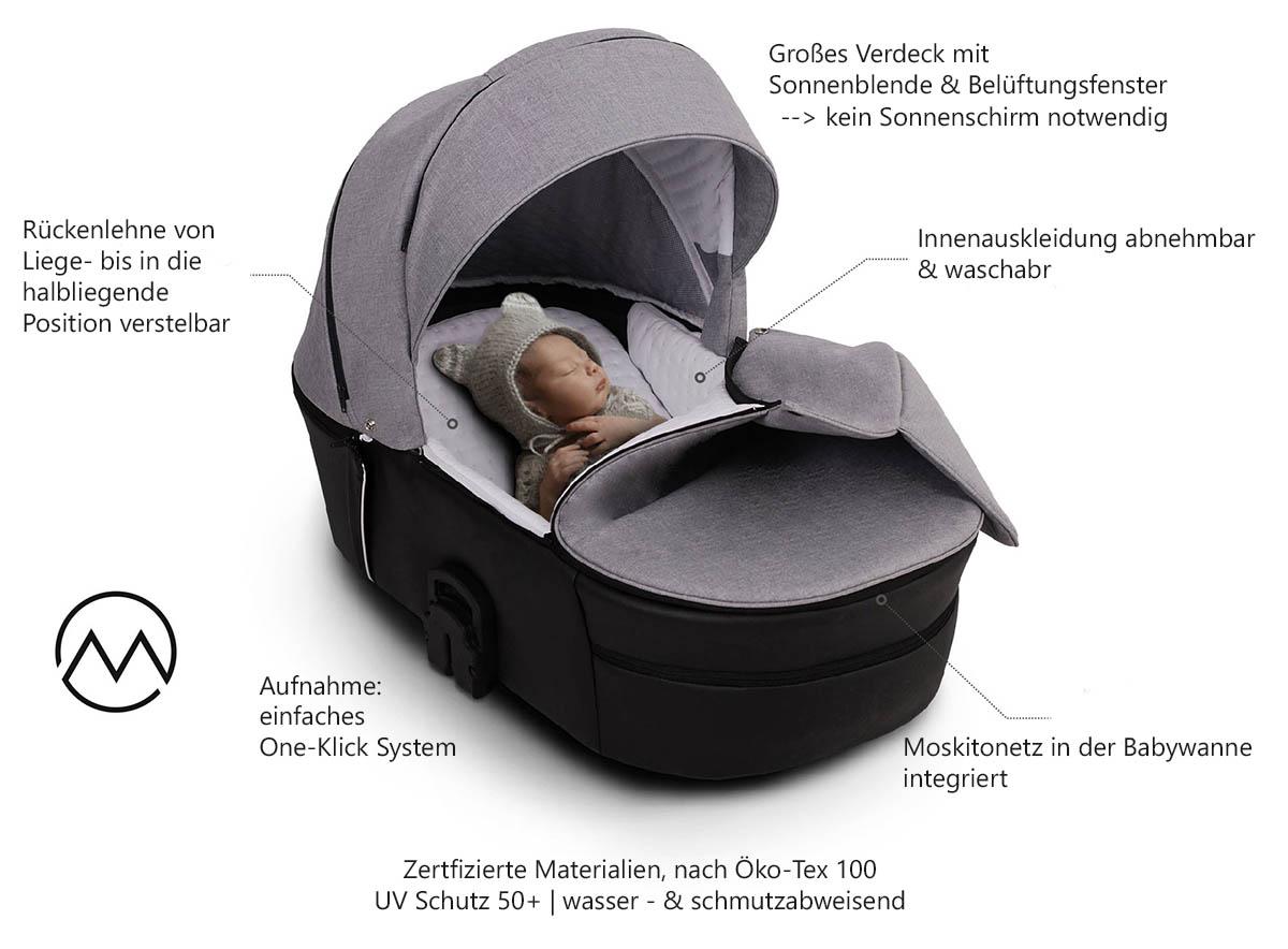 Große Babywanne mit Belüftungsnetz und aufstellbarer Rückenlehne
