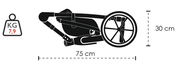 Sport Comfort Buggy Sportwagen